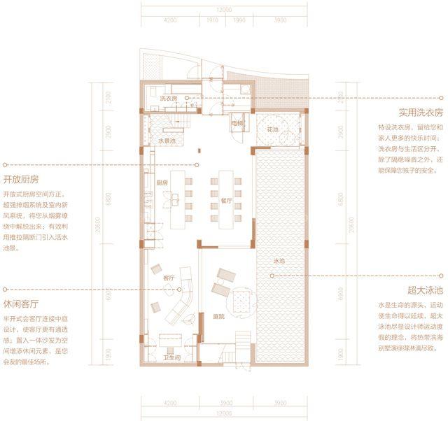 二期别墅 TH01户型 3房2厅4卫 建筑面积约350平