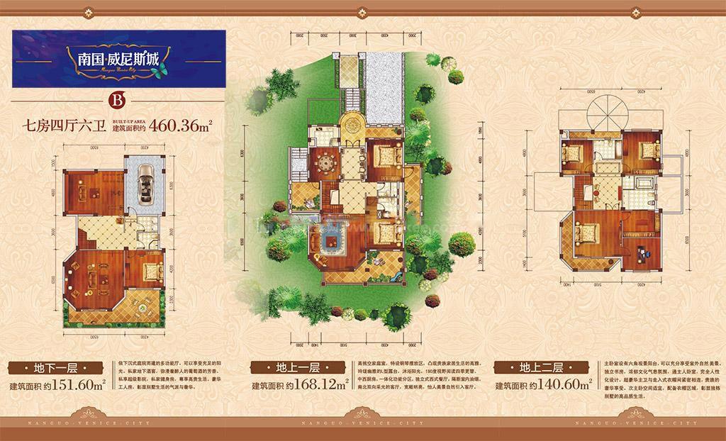 大别墅B户型7房4厅6卫 建筑面积约460.36㎡