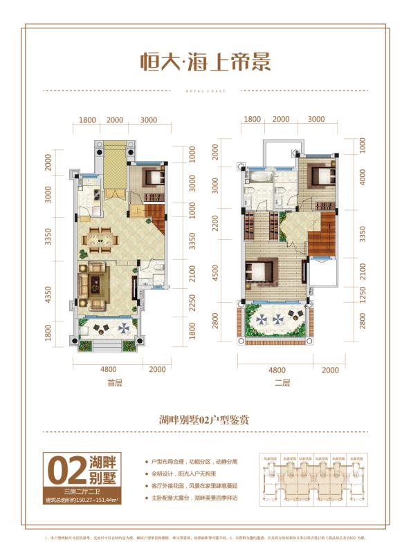 湖畔别墅02户型 3房2厅1厨2卫 150.27—151.44㎡