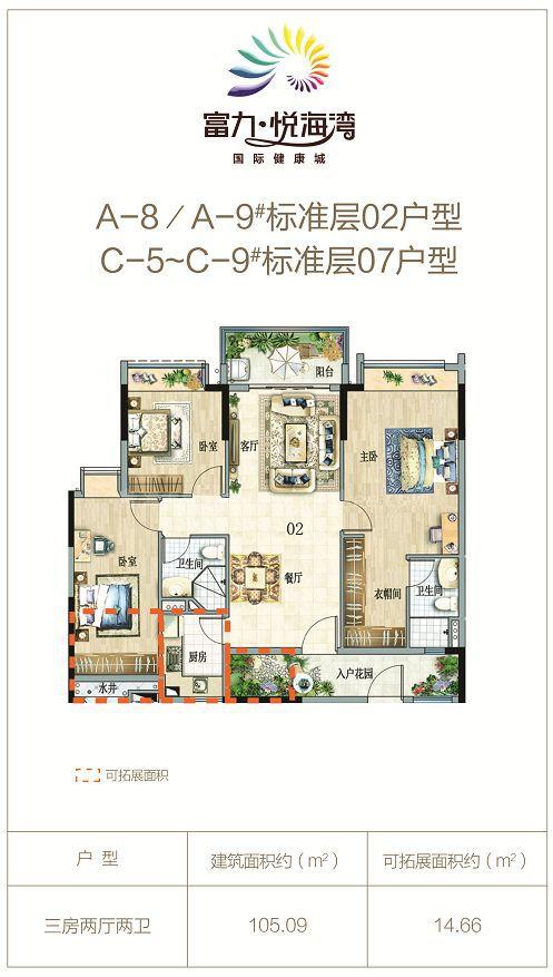 02、07户型 3房2厅2卫1厨 建筑面积约105.09平.