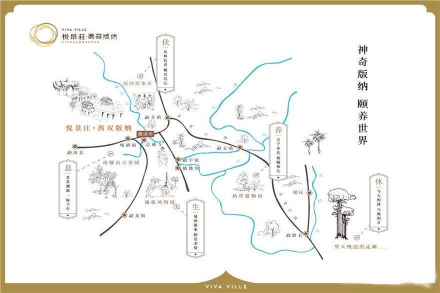 悦景庄西双版纳区位图