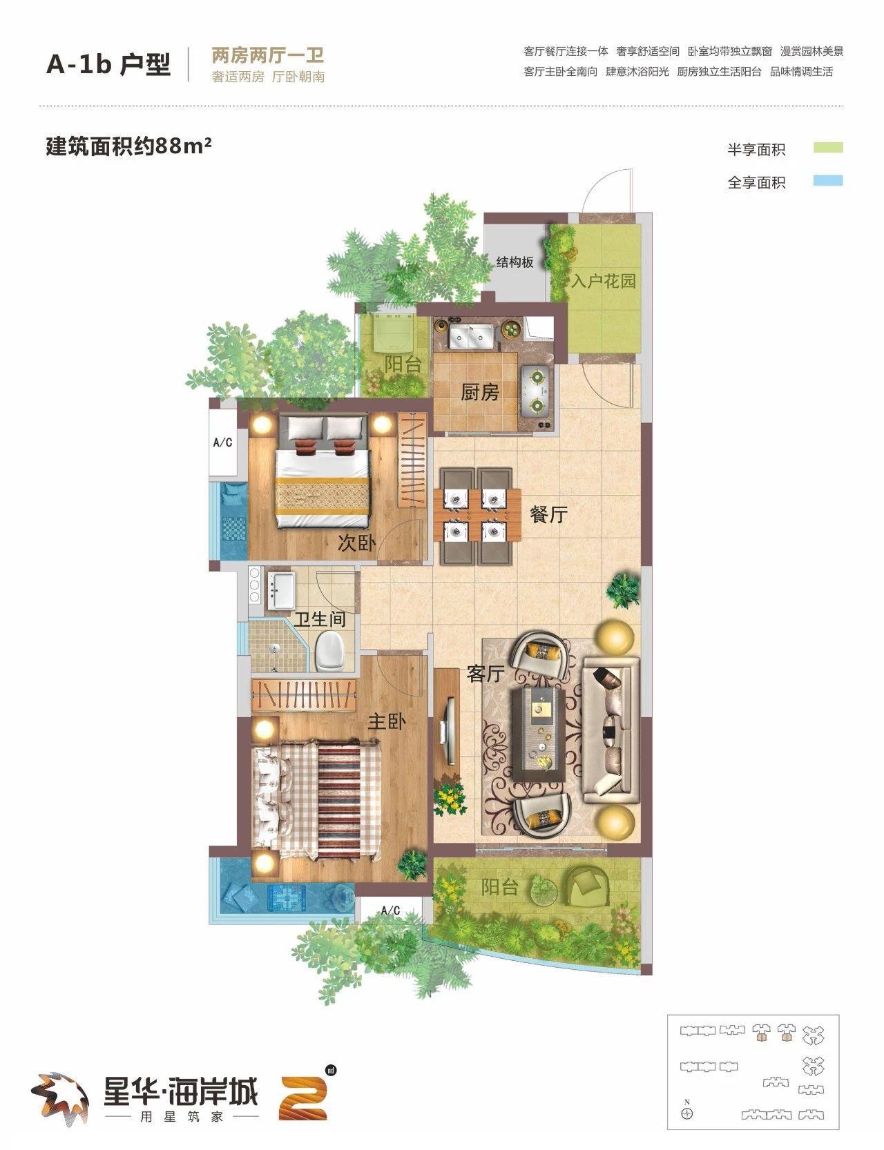 二期A-1B户型 2室2厅1卫1厨 建筑面积:88.00㎡