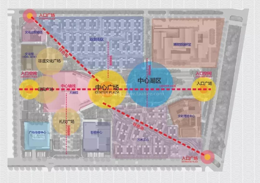 金茂谷镇平面规划效果图