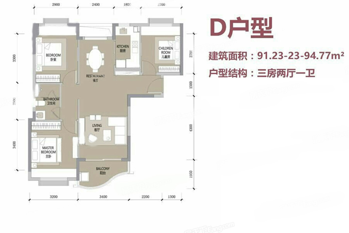 21#D户型 3室2厅1卫1厨 建筑面积:94.77㎡