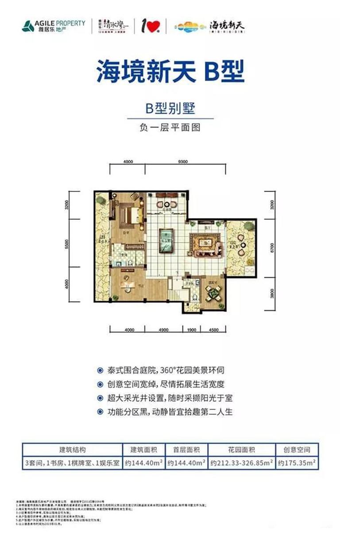 海镜新天别墅B户型  建面144.40㎡ 负一层平面图