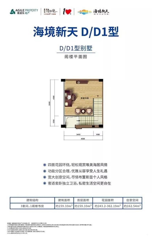 海镜新天别墅D/D1户型  建面159.33㎡ 阁楼平面图
