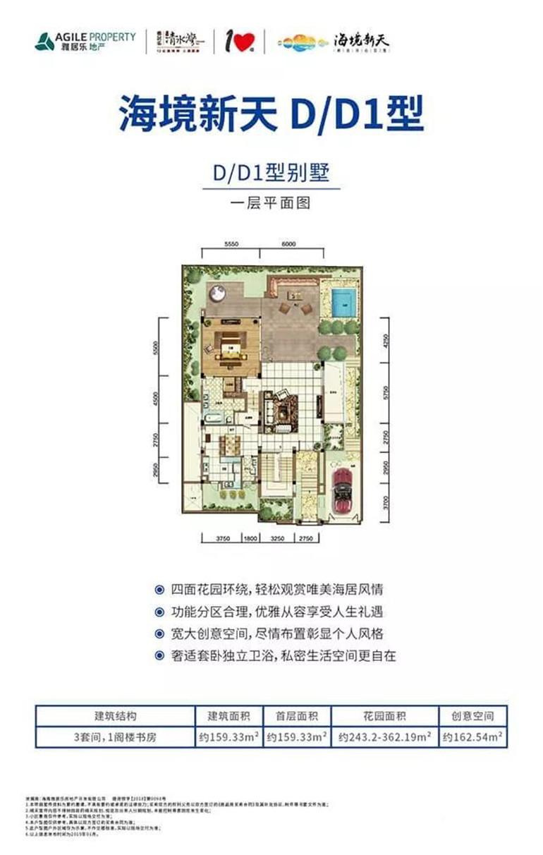 海镜新天别墅D/D1户型  建面159.33㎡ 一层平面图