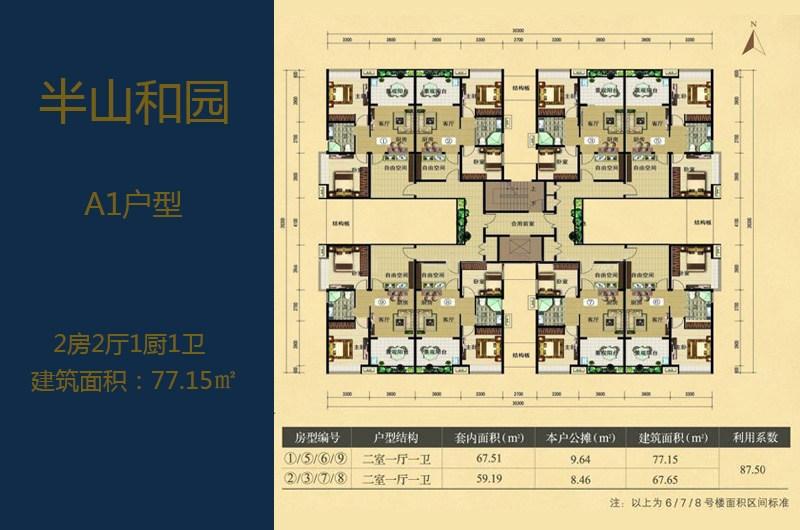 A1户型 2室2厅1厨1卫 建面:77.15㎡